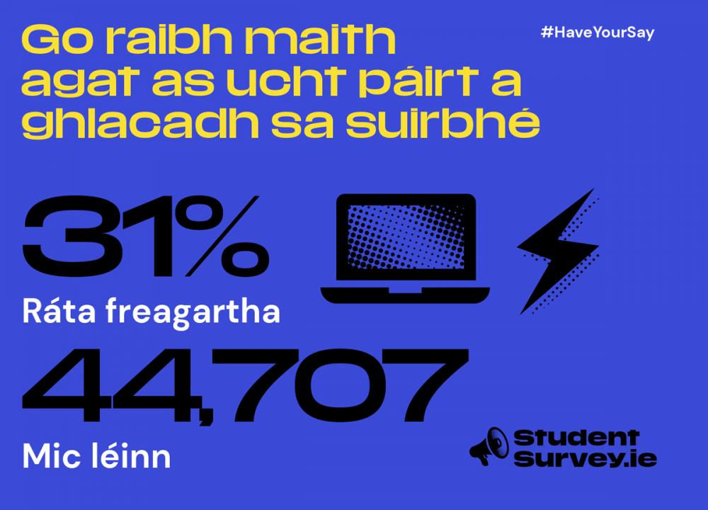 StudentSurvey.ie Response rate 2020 as Gaeilge